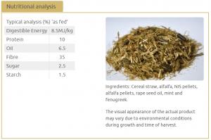 Dengie_Hi-Fi_Hi-Fi_Molasses_Free_nutritional_analysis